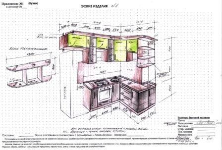 Программа для проектирования и планировки кухни а также
